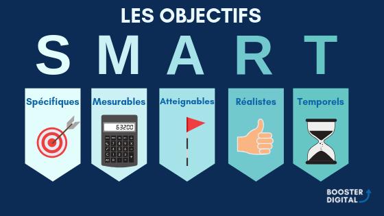 Objectifs SMART expert comptable