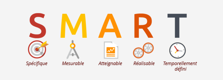 comment-formuler-objectif-smart